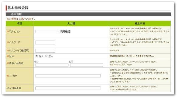 A8.net 基本情報登録