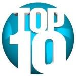人気記事ランキングを設置するプラグイン「WordPress Popular Posts」