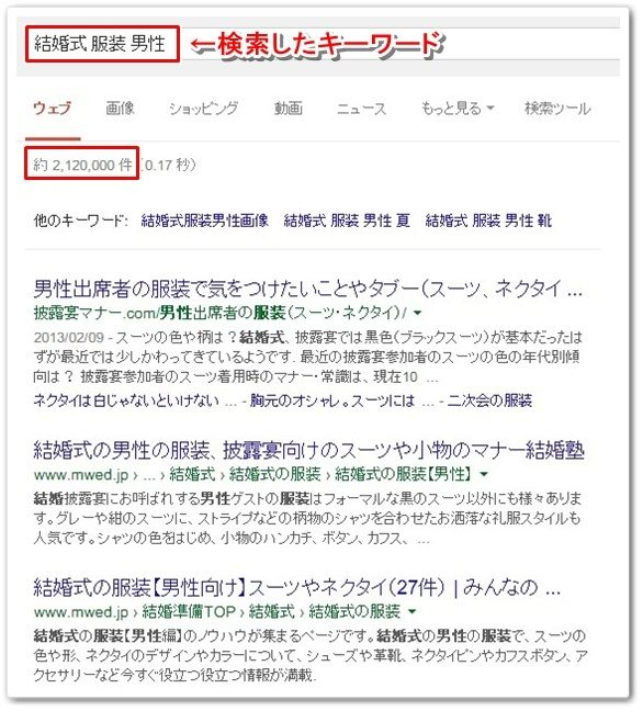Google検索エンジン 結婚式