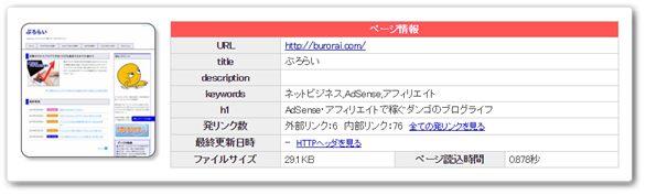 seocheki page-info